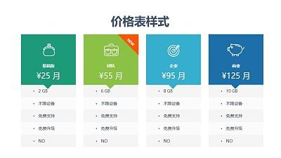 带图标和促销的套餐价格表(4部分)PPT素材模板下载