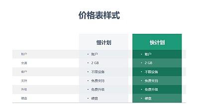 2列对比式(快慢)计划表PPT素材模板下载