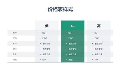 3部分标准计划PPT表格素材模板下载