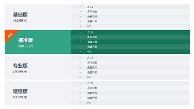 基础版+标准版+专业版+豪华版PPT表格模板下载