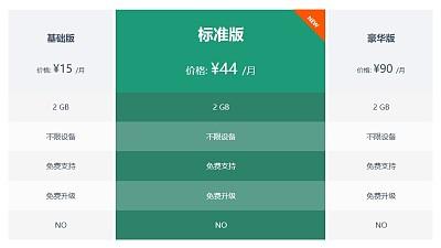 基础版+标准版(突出)+豪华3PPT表格模板下载