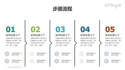 5部分带递进箭头的多文字时间轴PPT素材模板