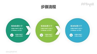 3个圆形文本框+箭头的递进关系PPT模板下载