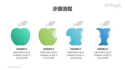 吃/咬苹果步骤分解PPT图示素材模板(4部分递进关系)下载