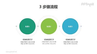 3个用虚线连接起来的圆形并列/递进关系PPT图示素材下载