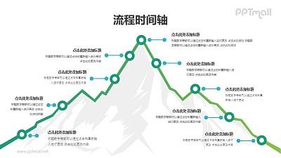 围绕雪山多节点向前延伸象征企业发展的PPT时间轴图示素材下载