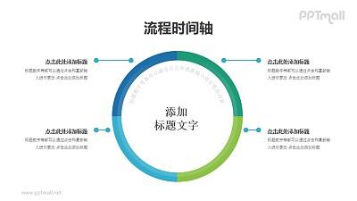 4要点圆形环绕并列关系PPT图示素材下载