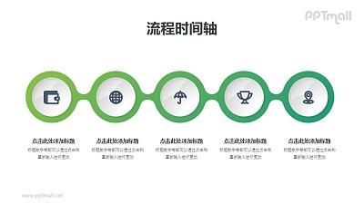 5个基础时间轴PPT图示素材模板