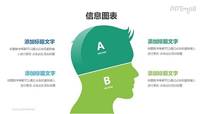 人脑对比关系分析模型PPT素材下载