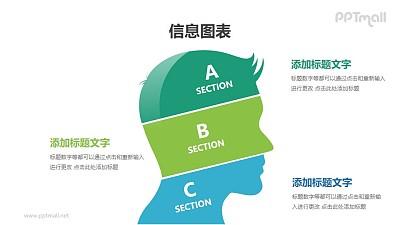 三部分思维要素对比关系分析模型PPT素材下载