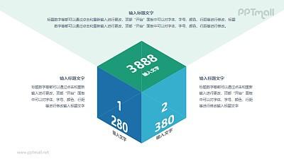立方体盒子核心要素文本说明PPT素材下载