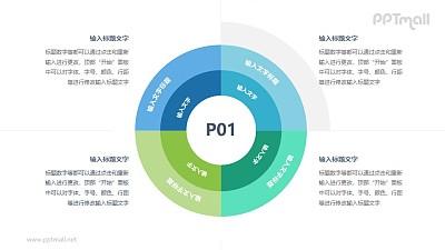 内外环境要素分析模型PPT素材下载