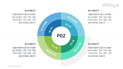 多层次环境要素分析模型PPT素材下载