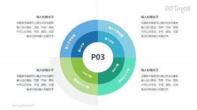组织内外环境分析模型PPT素材下载